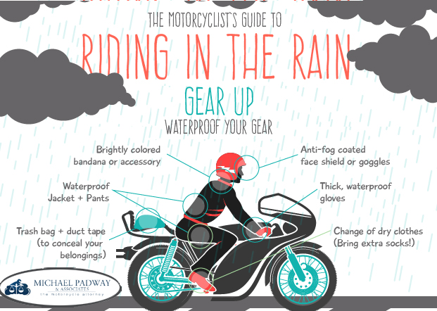Riding in the rain safety