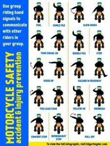 Motorcycle Hands Signals